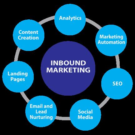 Inbound_graph1