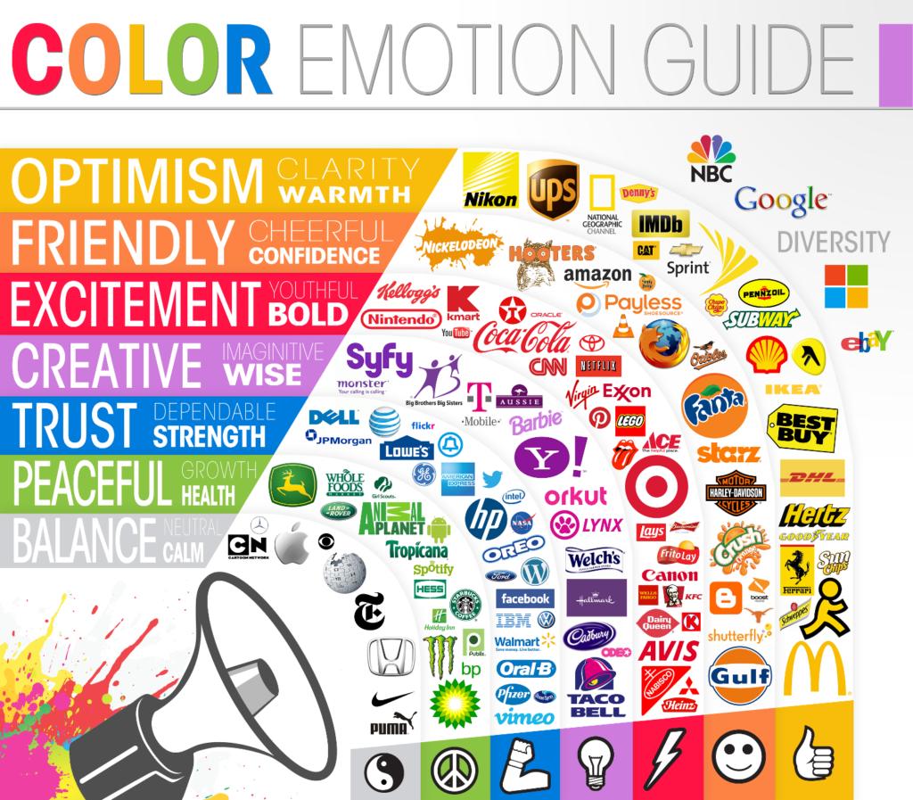 Colors that evoke emotions
