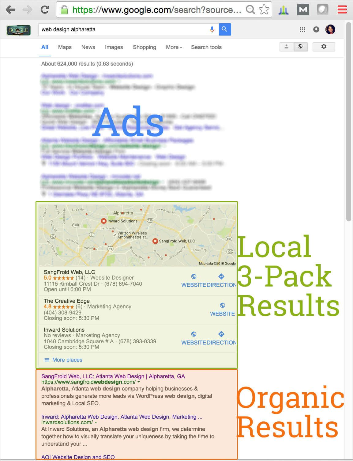 What is the Google 3 Pack?
